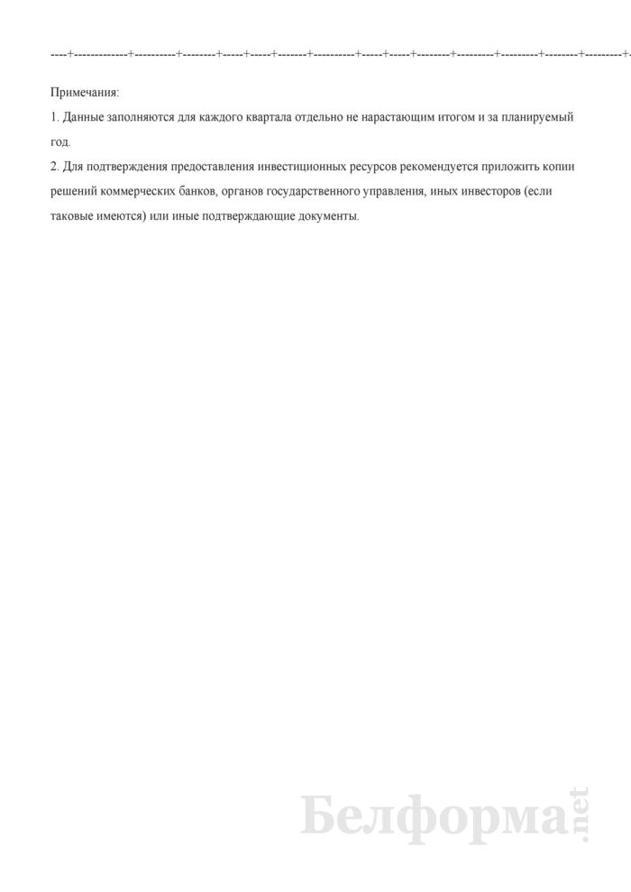 Таблица 4-14. Перечень инвестиционных проектов и источники их финансирования. Страница 2