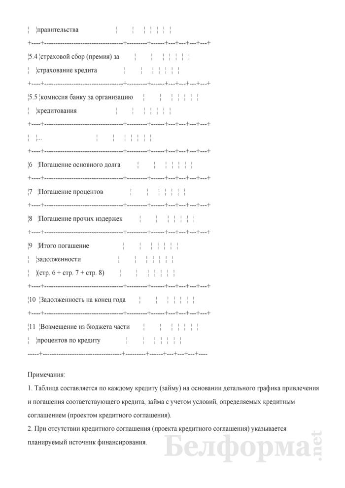Таблица 4-16. Расчет погашения кредитов (займов). Страница 2