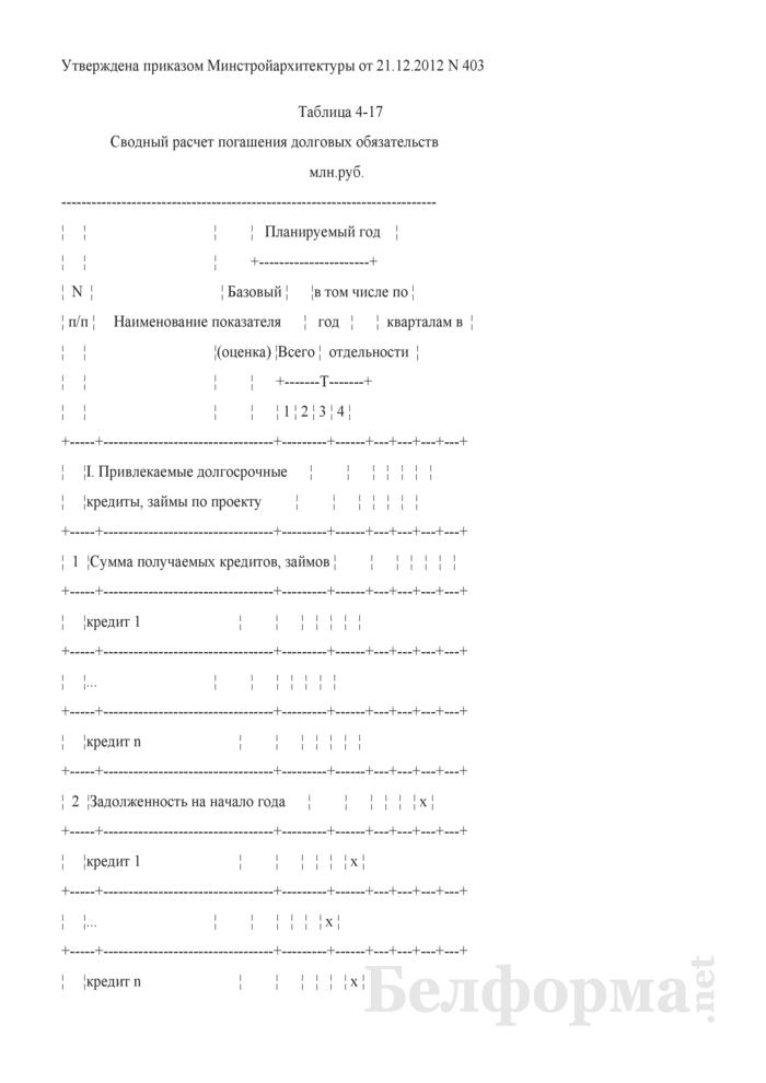 Таблица 4-17. Сводный расчет погашения долговых обязательств. Страница 1