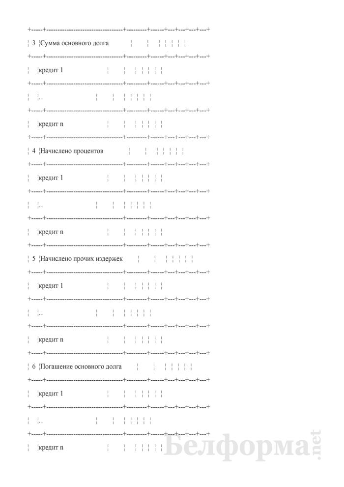 Таблица 4-17. Сводный расчет погашения долговых обязательств. Страница 2