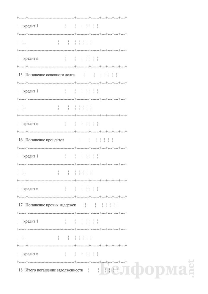 Таблица 4-17. Сводный расчет погашения долговых обязательств. Страница 5