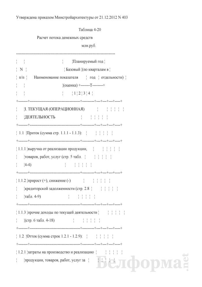 Таблица 4-20. Расчет потока денежных средств. Страница 1