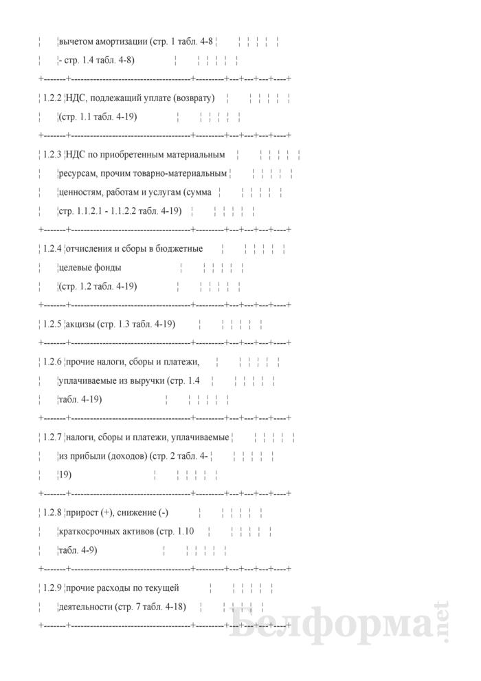 Таблица 4-20. Расчет потока денежных средств. Страница 2