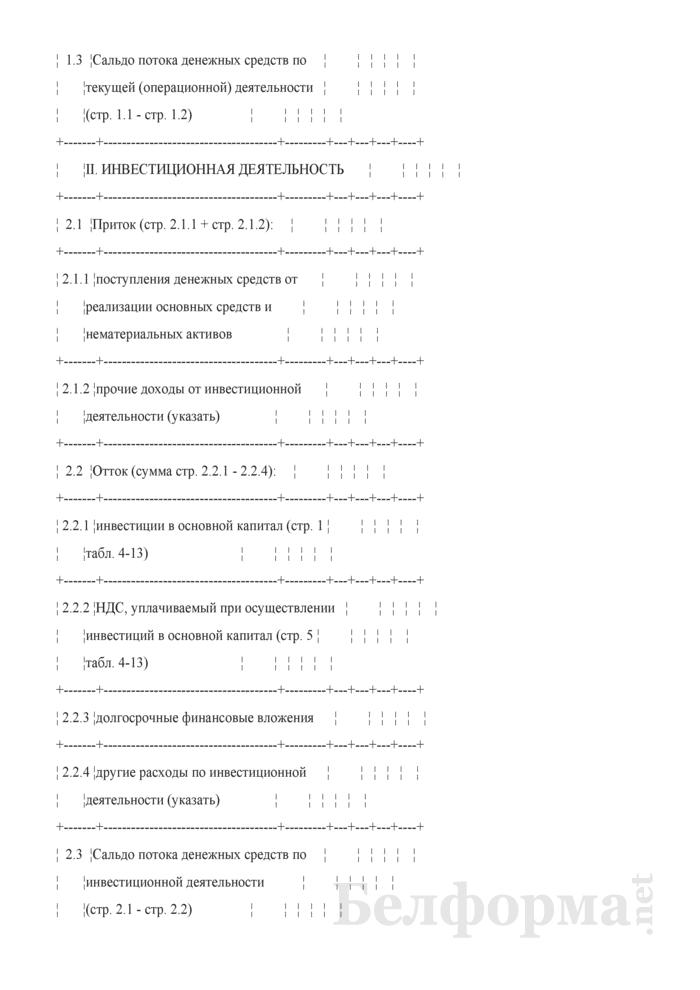 Таблица 4-20. Расчет потока денежных средств. Страница 3
