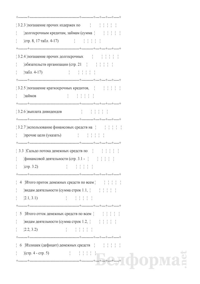Таблица 4-20. Расчет потока денежных средств. Страница 5