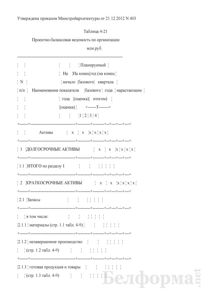 Таблица 4-21. Проектно-балансовая ведомость по организации. Страница 1