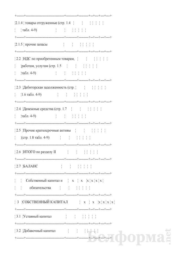 Таблица 4-21. Проектно-балансовая ведомость по организации. Страница 2