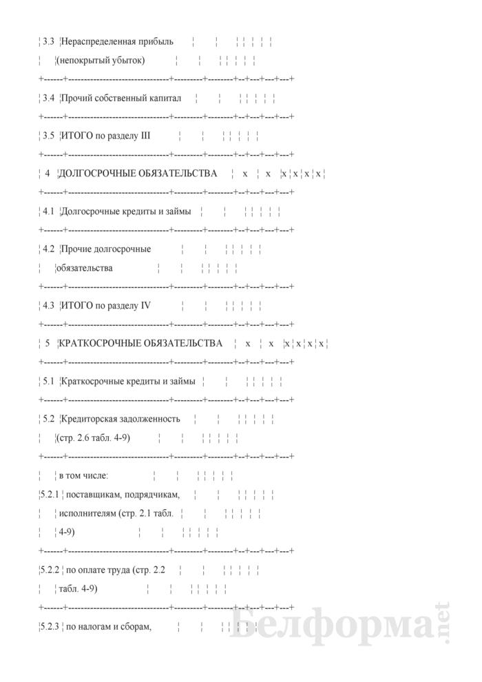 Таблица 4-21. Проектно-балансовая ведомость по организации. Страница 3