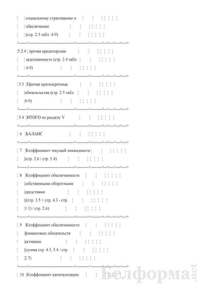 Таблица 4-21. Проектно-балансовая ведомость по организации. Страница 4