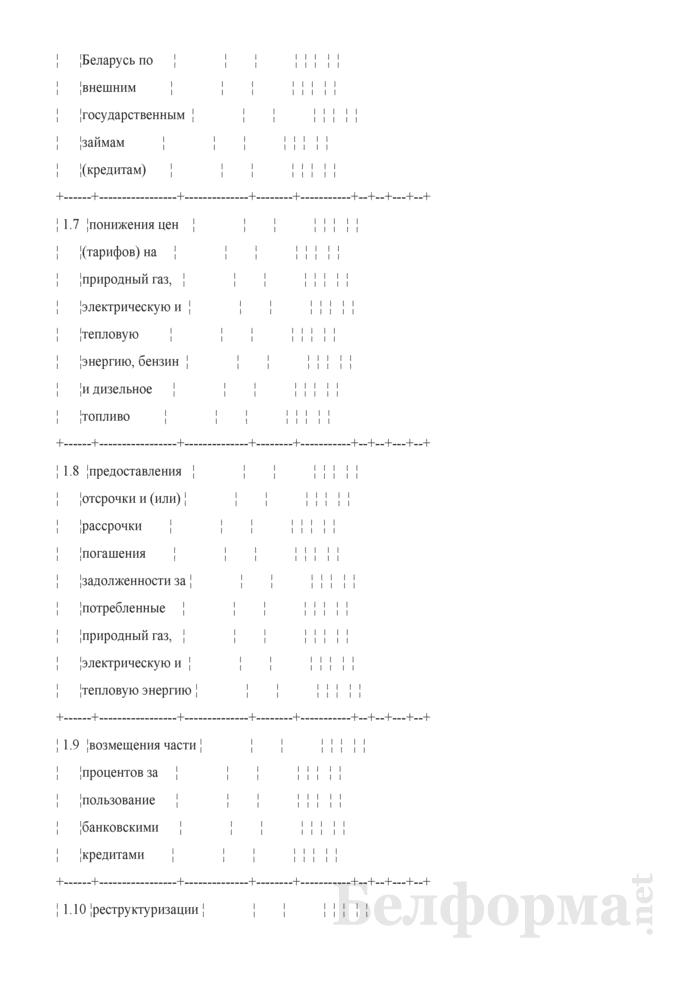 Таблица 4-22. Сведения о государственной поддержке организации. Страница 3