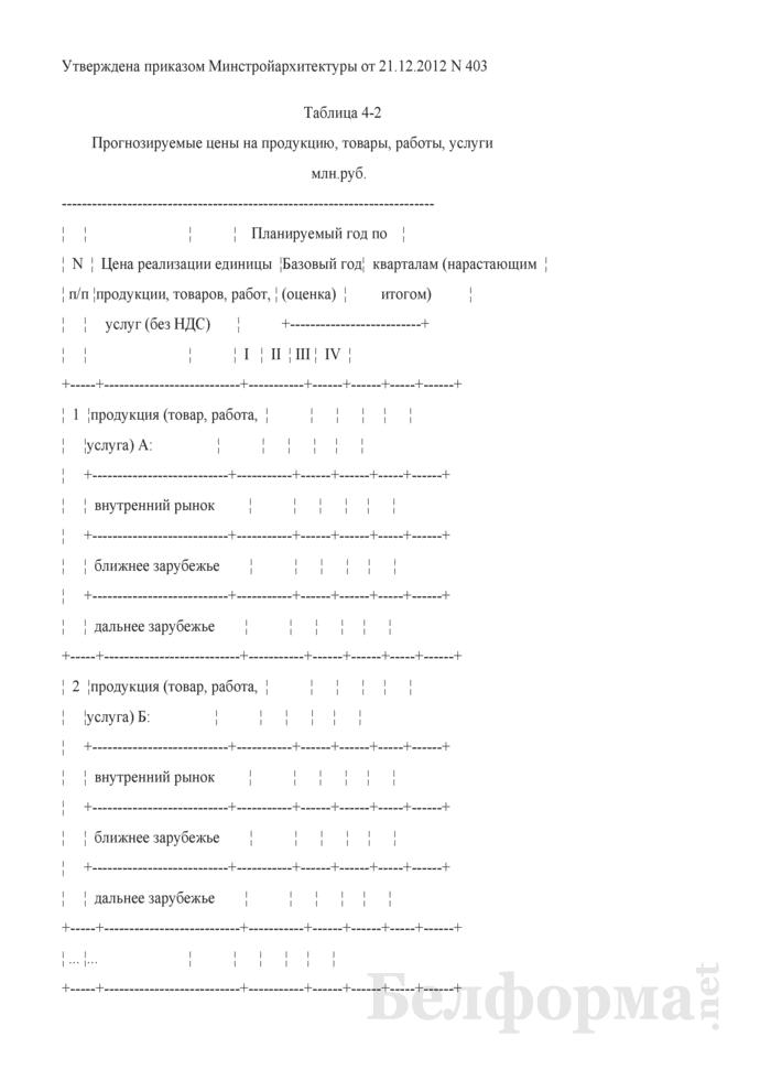 Таблица 4-2. Прогнозируемые цены на продукцию, товары, работы, услуги. Страница 1