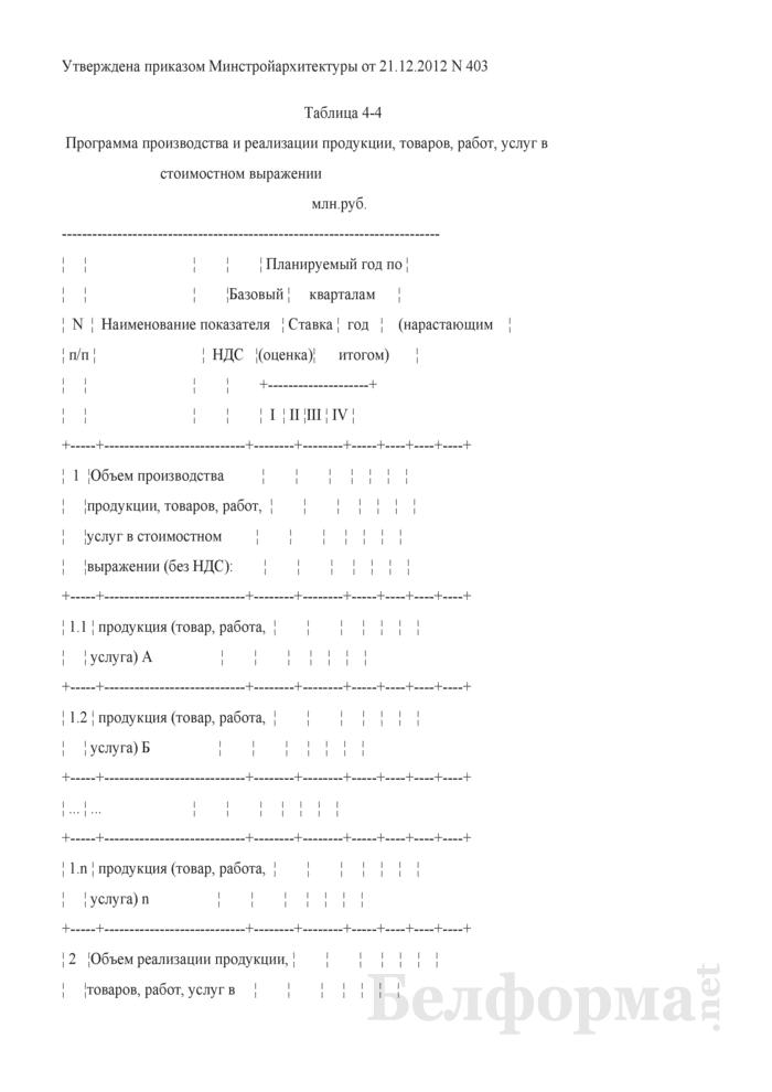 Таблица 4-4. Программа производства и реализации продукции, товаров, работ, услуг в стоимостном выражении. Страница 1