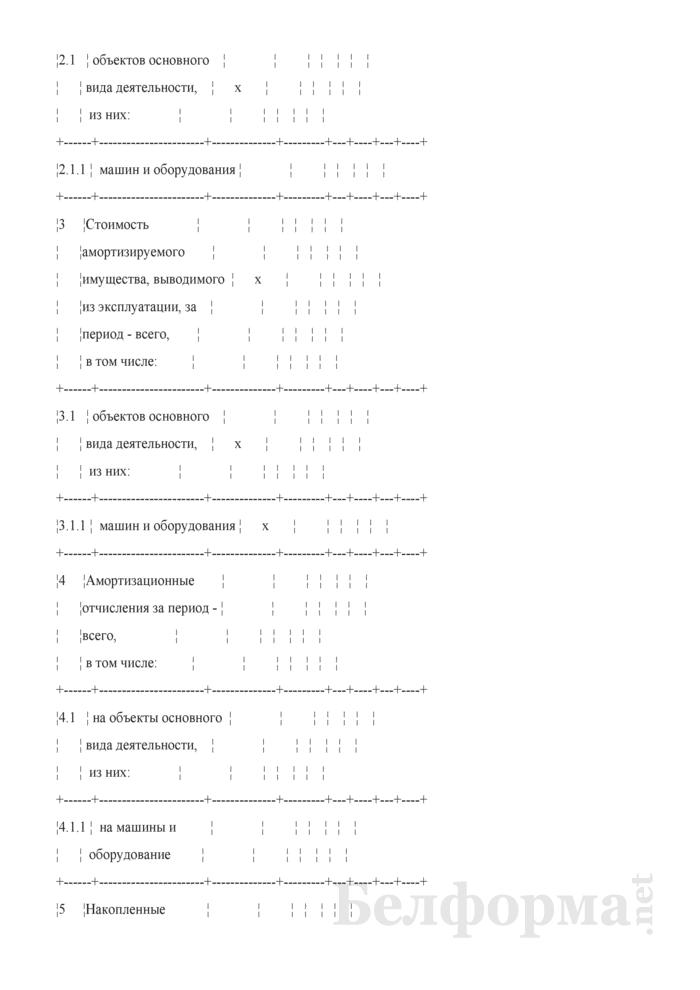 Таблица 4-7. Расчет амортизационных отчислений. Страница 2