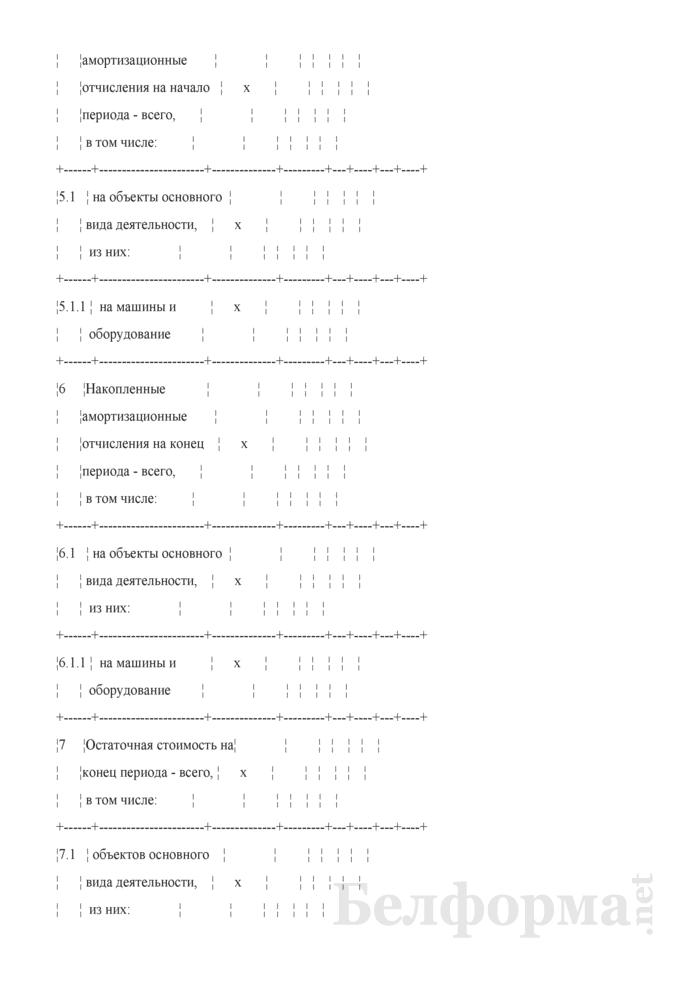 Таблица 4-7. Расчет амортизационных отчислений. Страница 3