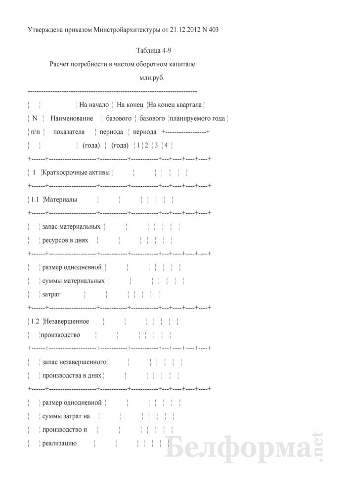 Таблица 4-9. Расчет потребности в чистом оборотном капитале. Страница 1