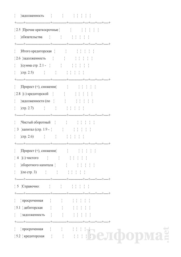 Таблица 4-9. Расчет потребности в чистом оборотном капитале. Страница 5