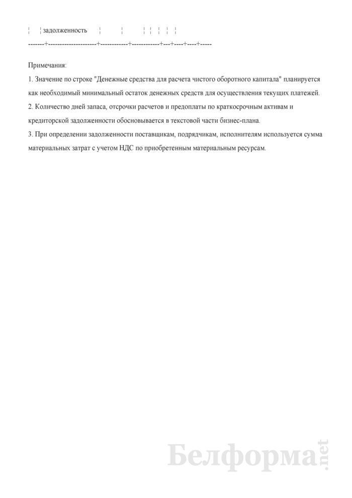 Таблица 4-9. Расчет потребности в чистом оборотном капитале. Страница 6