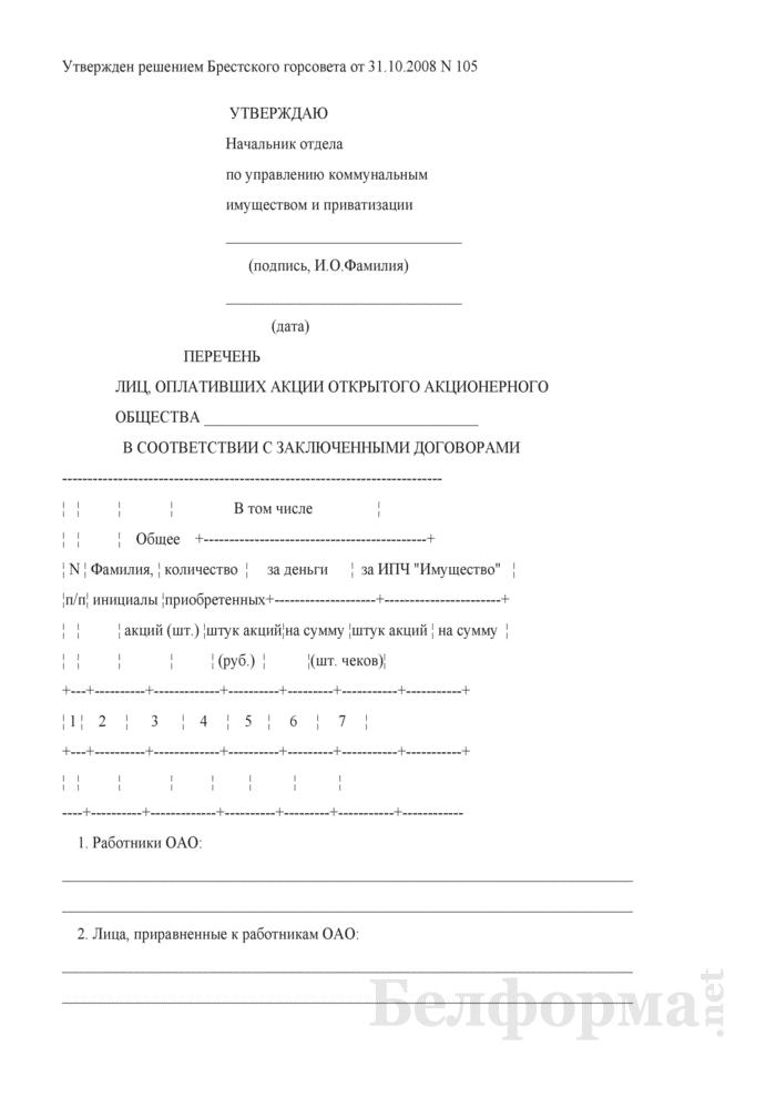 Перечень лиц, оплативших акции открытого акционерного общества в соответствии с заключенными договорами (для г. Бреста). Страница 1