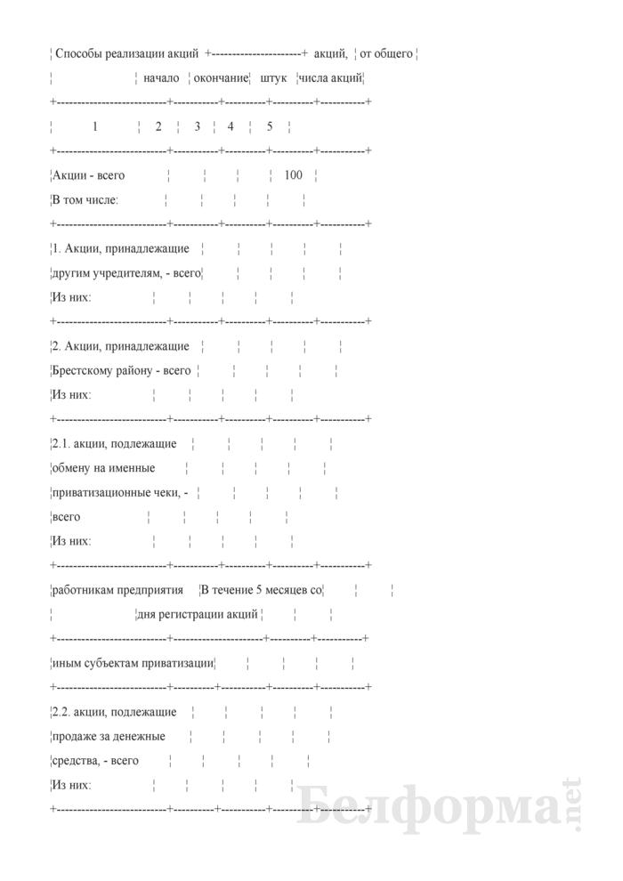 Предложения о размещении акций открытого акционерного общества, созданного в процессе приватизации коммунальной собственности Брестского района. Страница 2