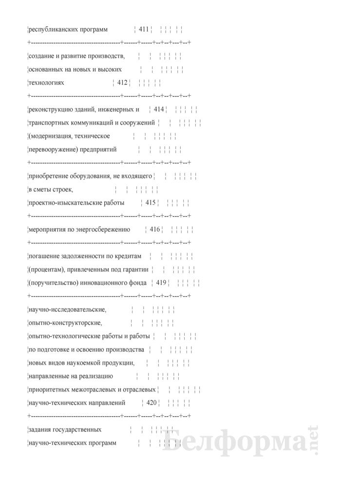 Смета доходов и расходов средств инновационного фонда. Страница 2