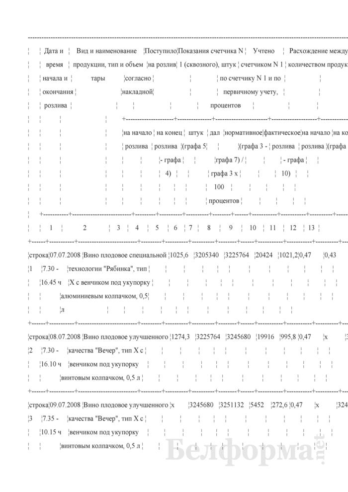 Журнал регистрации результатов учета алкогольной, непищевой спиртосодержащей продукции, непищевого этилового спирта с применением приборов учета продукции (счетчиков штучной спиртосодержащей продукции) (Образец заполнения). Страница 1
