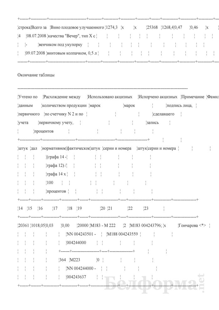 Журнал регистрации результатов учета алкогольной, непищевой спиртосодержащей продукции, непищевого этилового спирта с применением приборов учета продукции (счетчиков штучной спиртосодержащей продукции) (Образец заполнения). Страница 2
