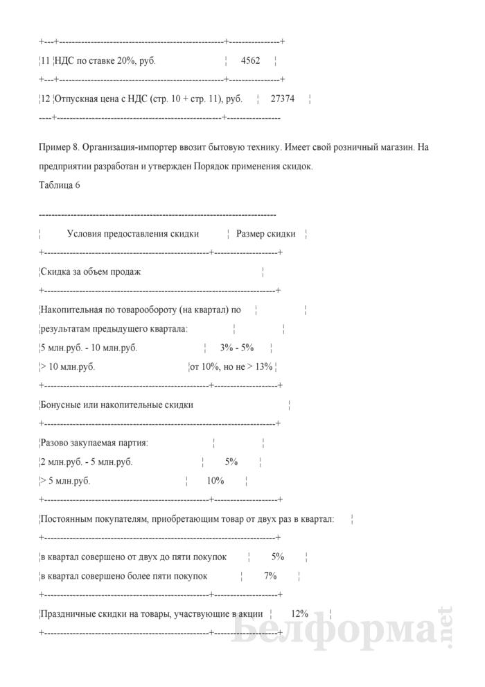 Ценообразование в торговле (Примеры расчетов). Страница 7