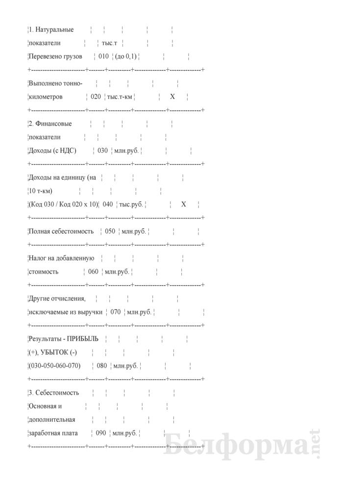 Доходы и расходы по автоперевозкам (форма 34-АПК). Страница 2