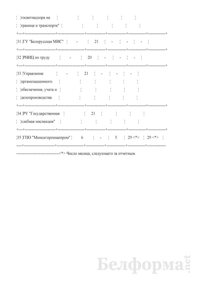 График представления квартального бухгалтерского отчета в 2011 году. Страница 4