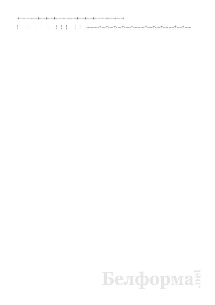 Инвентаризационная опись ценностей и бланков документов строгой отчетности. Форма № инв.-8. Страница 3