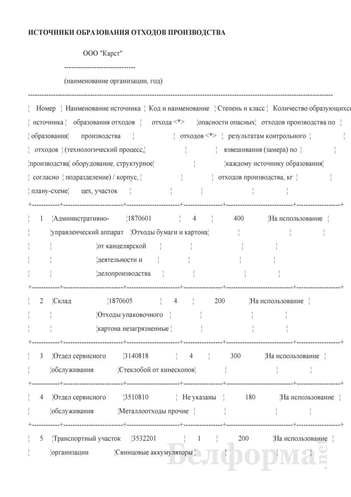 Источники образования отходов производства (Образец заполнения). Страница 1
