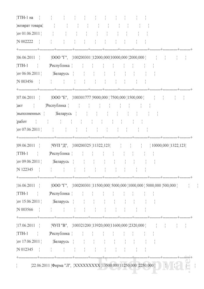 Книга покупок (Примеры заполнения). Страница 2