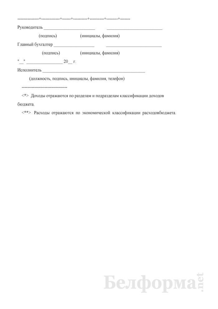 Месячный отчет о расходовании средств дипломатическими представительствами и консульскими учреждениями Республики Беларусь за рубежом (Форма 2-M (загранучреждение)). Страница 3