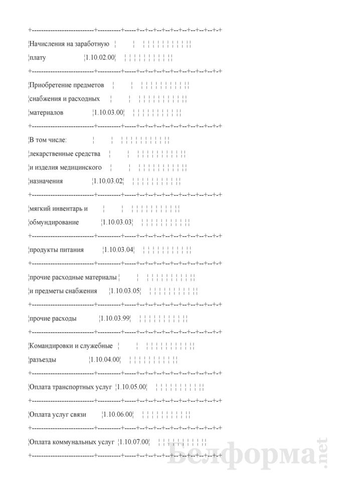 Месячный отчет о расходовании средств, выделенных из бюджета (Форма 1-М (оперативная)). Страница 11