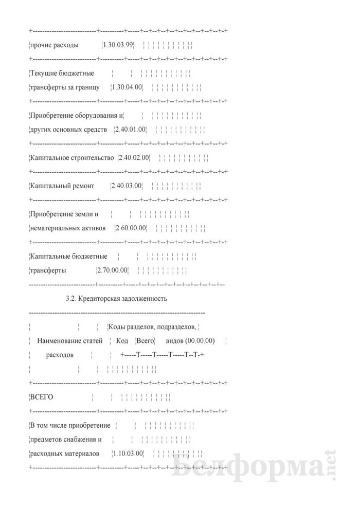 Месячный отчет о расходовании средств, выделенных из бюджета (Форма 1-М (оперативная)). Страница 14