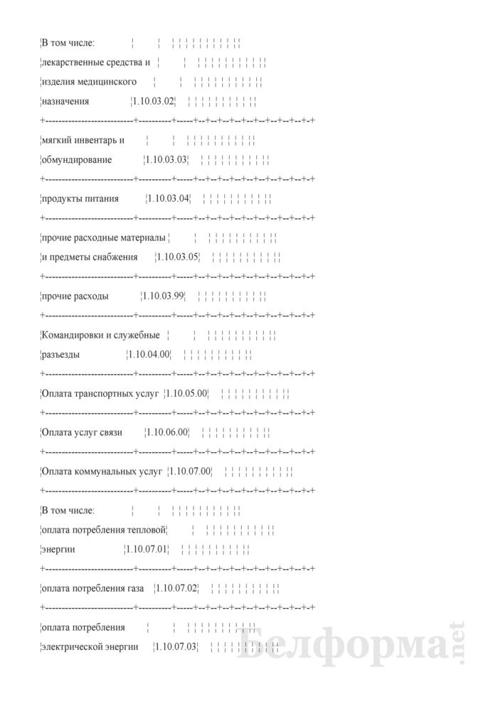 Месячный отчет о расходовании средств, выделенных из бюджета (Форма 1-М (оперативная)). Страница 15