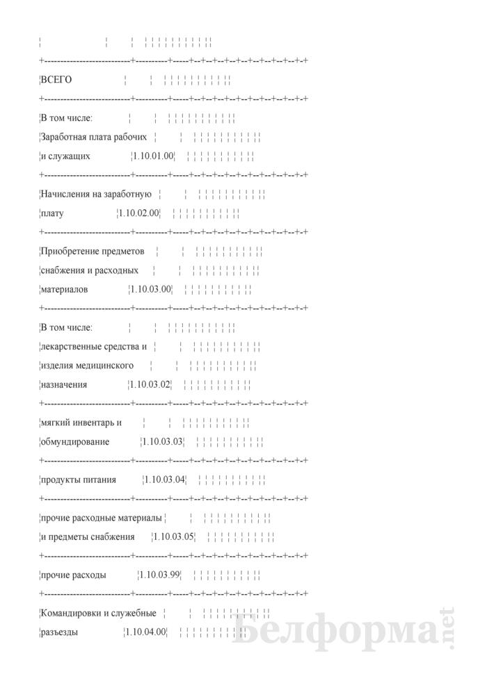 Месячный отчет о расходовании средств, выделенных из бюджета (Форма 1-М (оперативная)). Страница 3