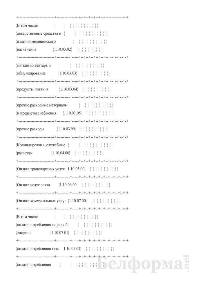 Месячный отчет о расходовании средств, выделенных из бюджета (Форма 1-М (оперативная)). Страница 23