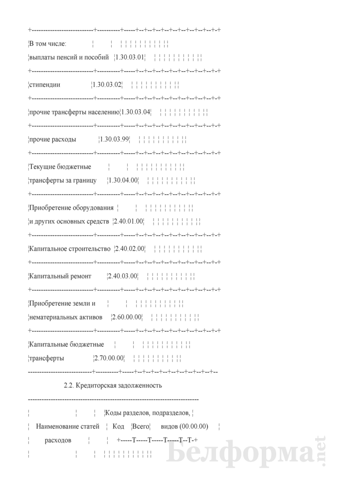 Месячный отчет о расходовании средств, выделенных из бюджета (Форма 1-М (оперативная)). Страница 6