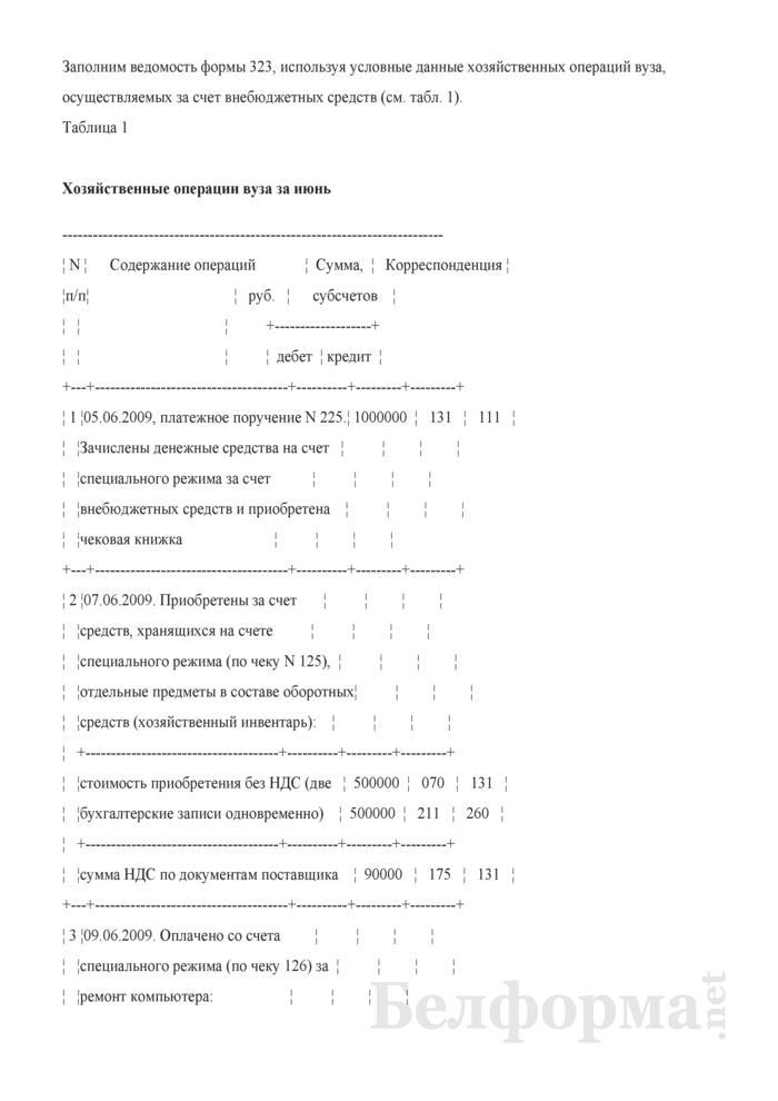 Накопительная ведомость по расчетам чеками из чековых книжек (Образец заполнения). Страница 1