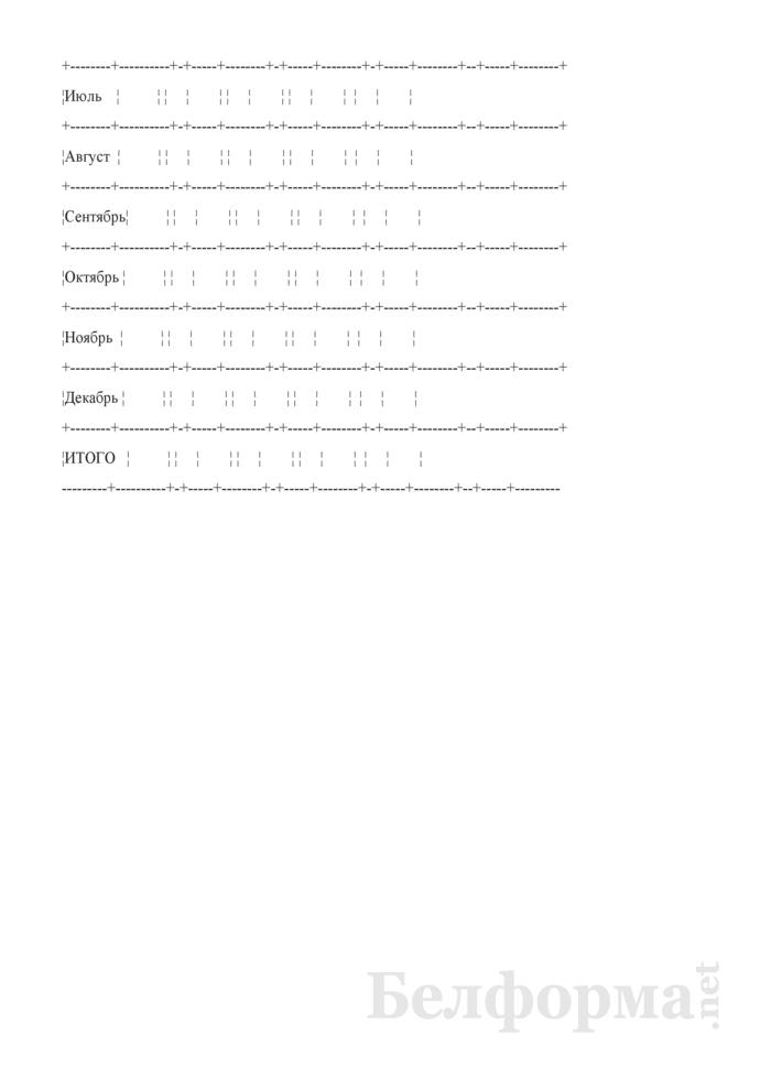 Накопительная ведомость учета расхода кормов (Форма 213-АПК). Страница 2