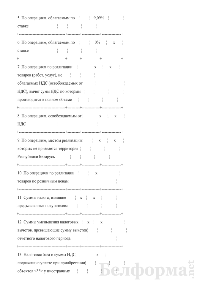 Налоговая декларация (расчет) по налогу на добавленную стоимость. Страница 5