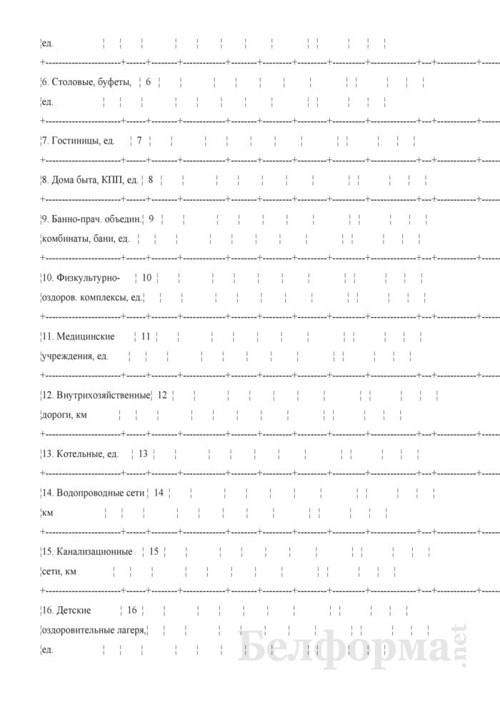 Основные показатели по жилищно-коммунальному хозяйству и социальному развитию (Форма 70-АПК). Страница 2