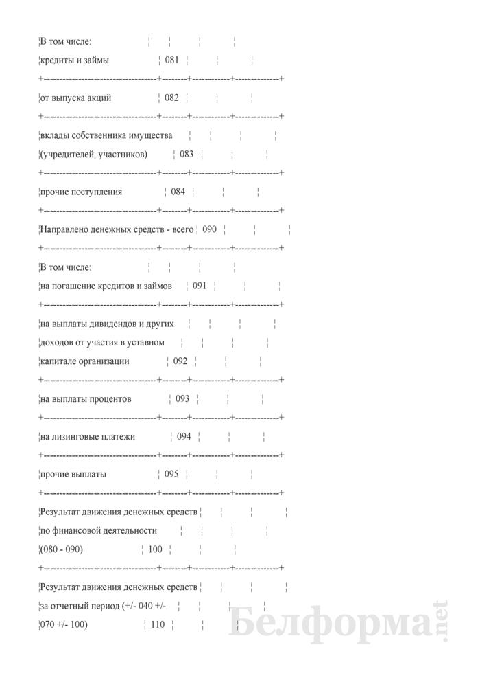 Отчет о движении денежных средств. Страница 4