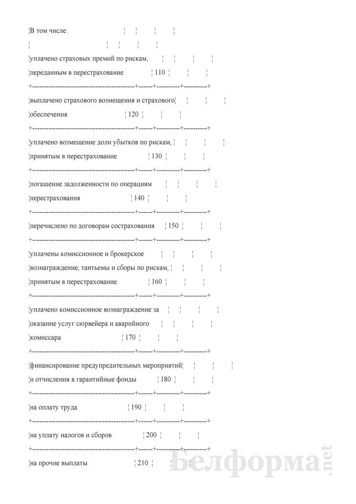Отчет о движении денежных средств (для страховых организаций). Страница 3