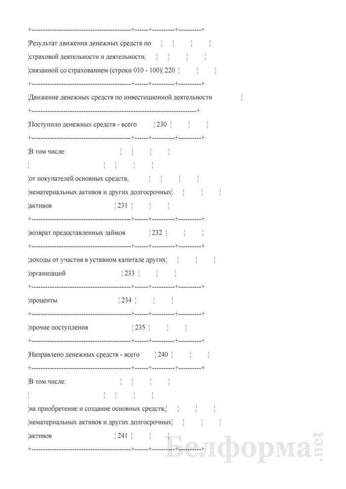 Отчет о движении денежных средств (для страховых организаций). Страница 4