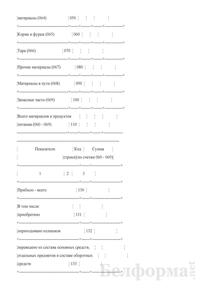 Отчет о движении материальных ценностей (Форма 6). Страница 2