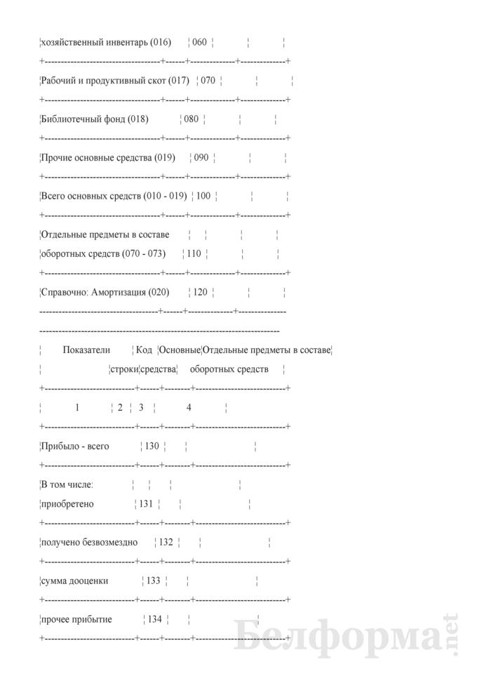 Отчет о движении основных средств, отдельных предметов в составе оборотных средств (Форма 5). Страница 2