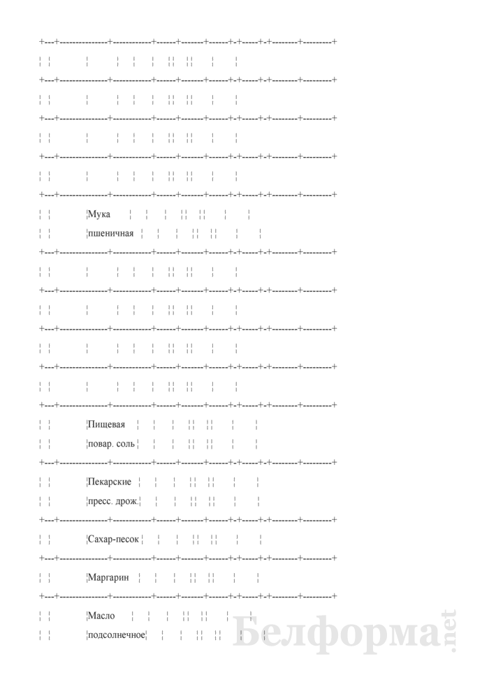 Отчет о работе смены (Форма № П-13 (хлеб)). Страница 3