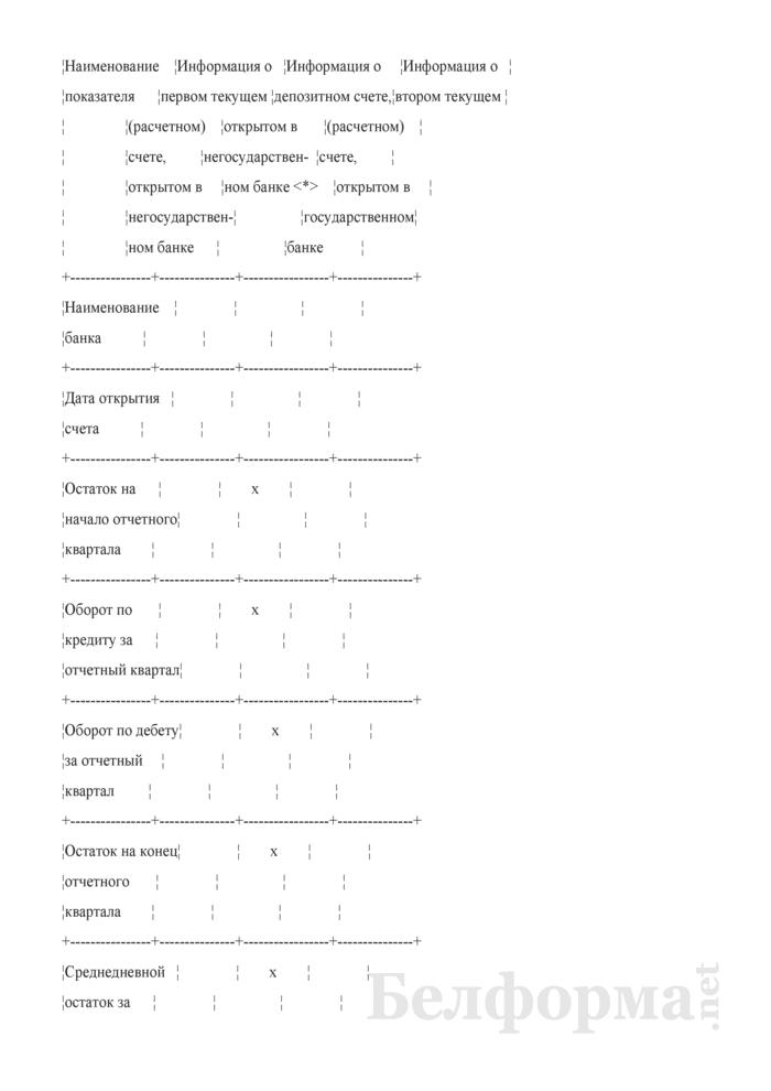 Отчет о расчетно-кассовом и депозитном обслуживании государственных организаций. Страница 2